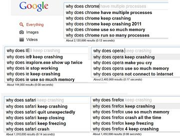 screen shot of Google search results showing various browser issues